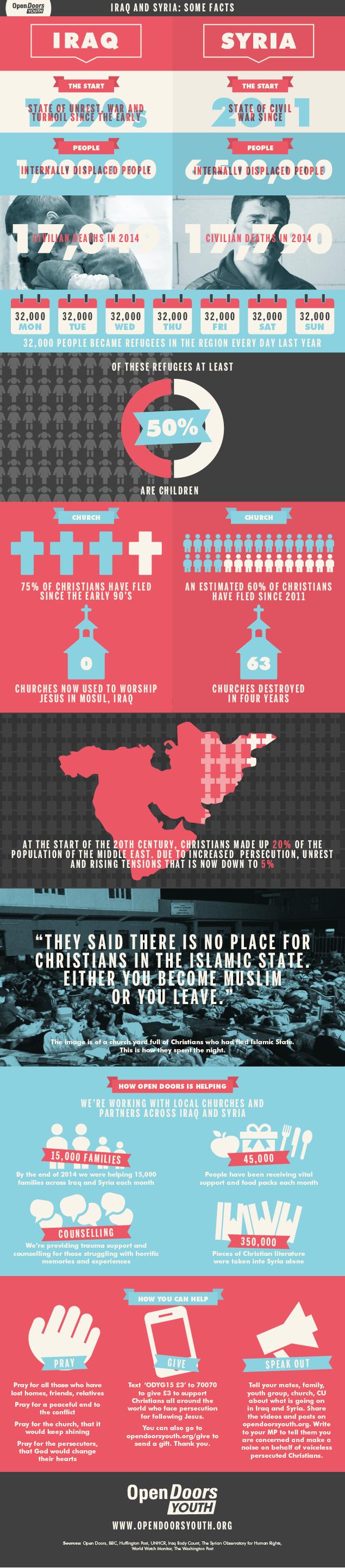 Infographic_v3
